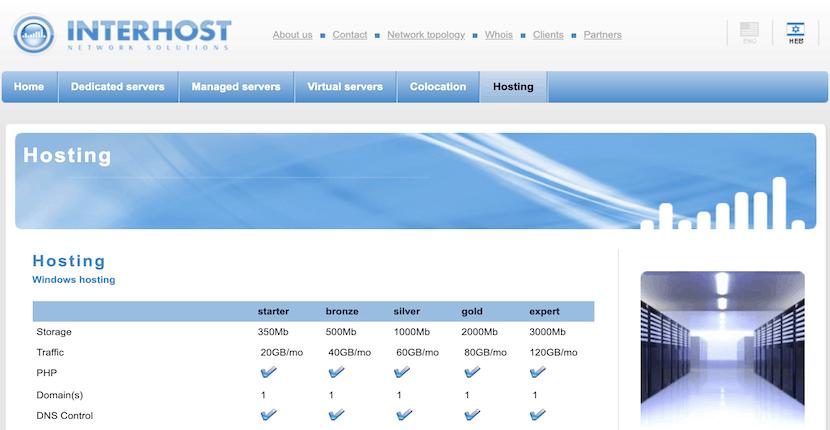Interhost-overview1