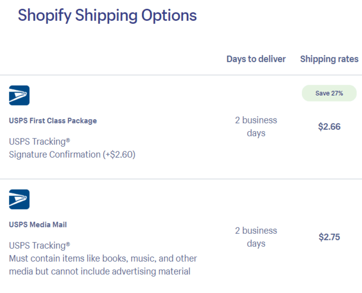 Shopify Pricing 2019 (+ Hidden Costs)-image4
