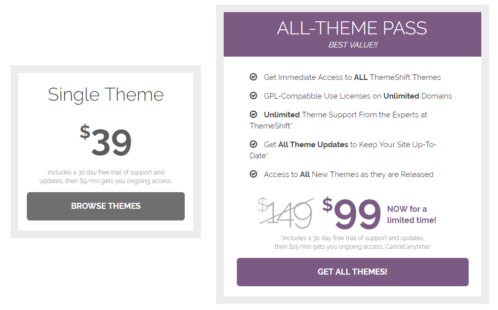 THEMESHIFT - WordPress Themes Vendor Review [HQ DESIGNS]-image5
