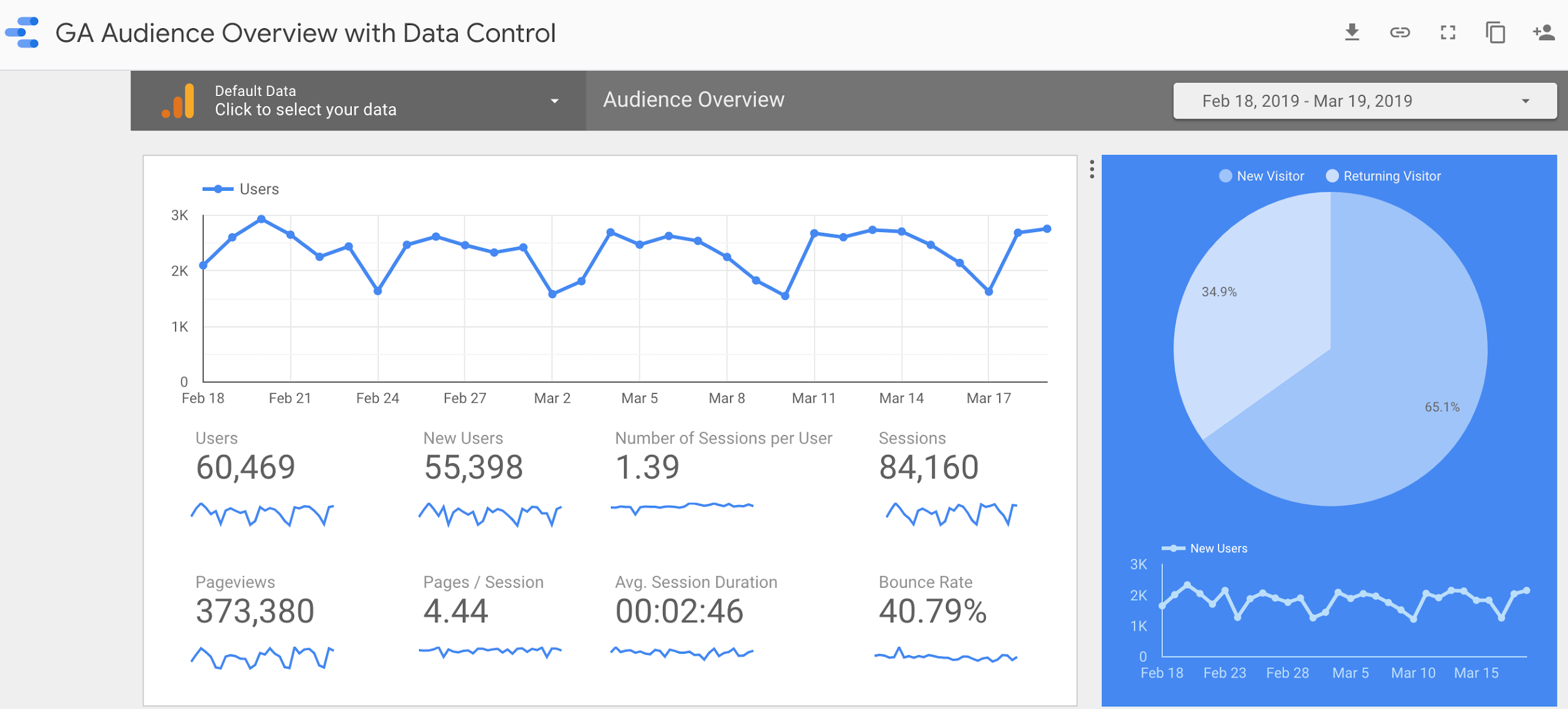 The Ultimate Beginner's Guide to Google Analytics-image34