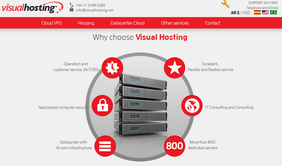 Visual-Hosting-overview1