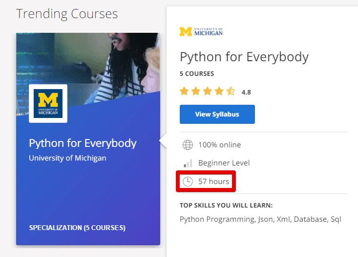 Online Course Comparison – Fiverr Learn vs Udemy vs Coursera-image11
