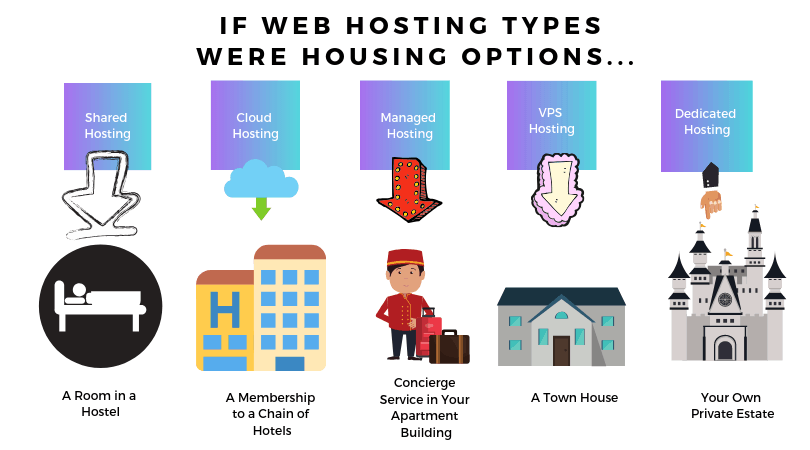 The Top Web Hosting Terms You Need to Know-image1
