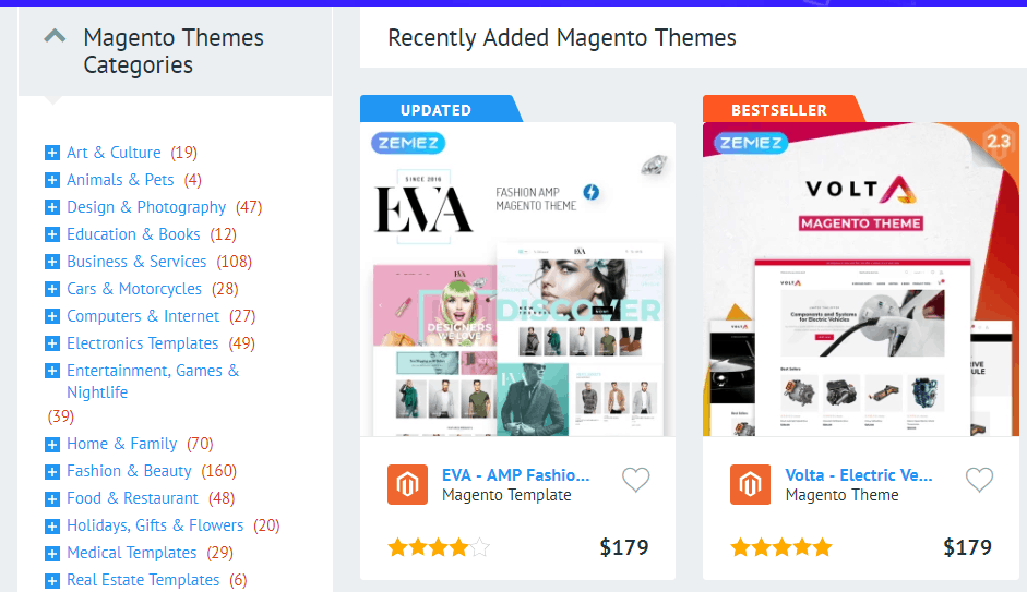 Shopify vs. Magento – Which Is Right (FOR YOU)? (2019 DATA)