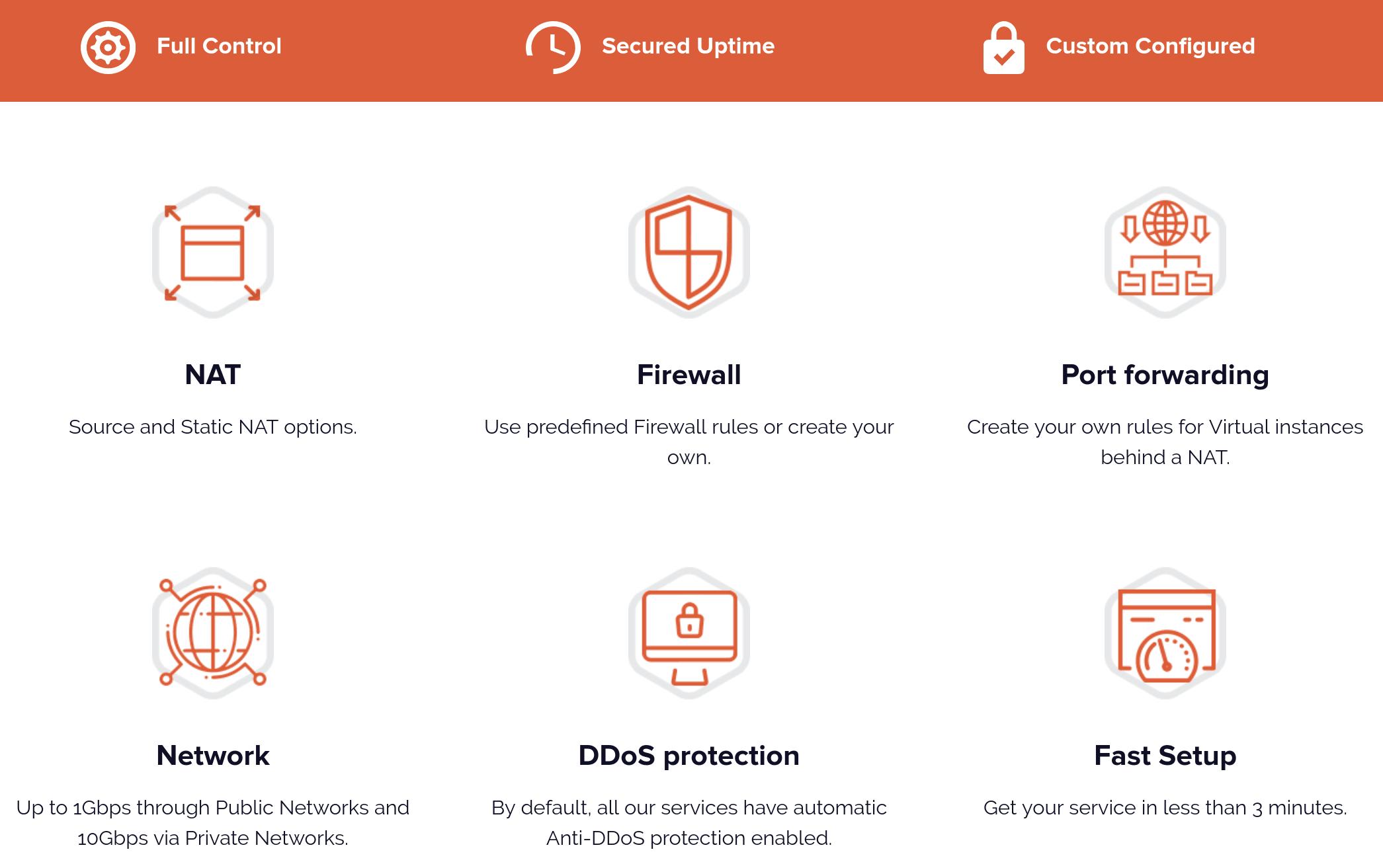 OpenHosting