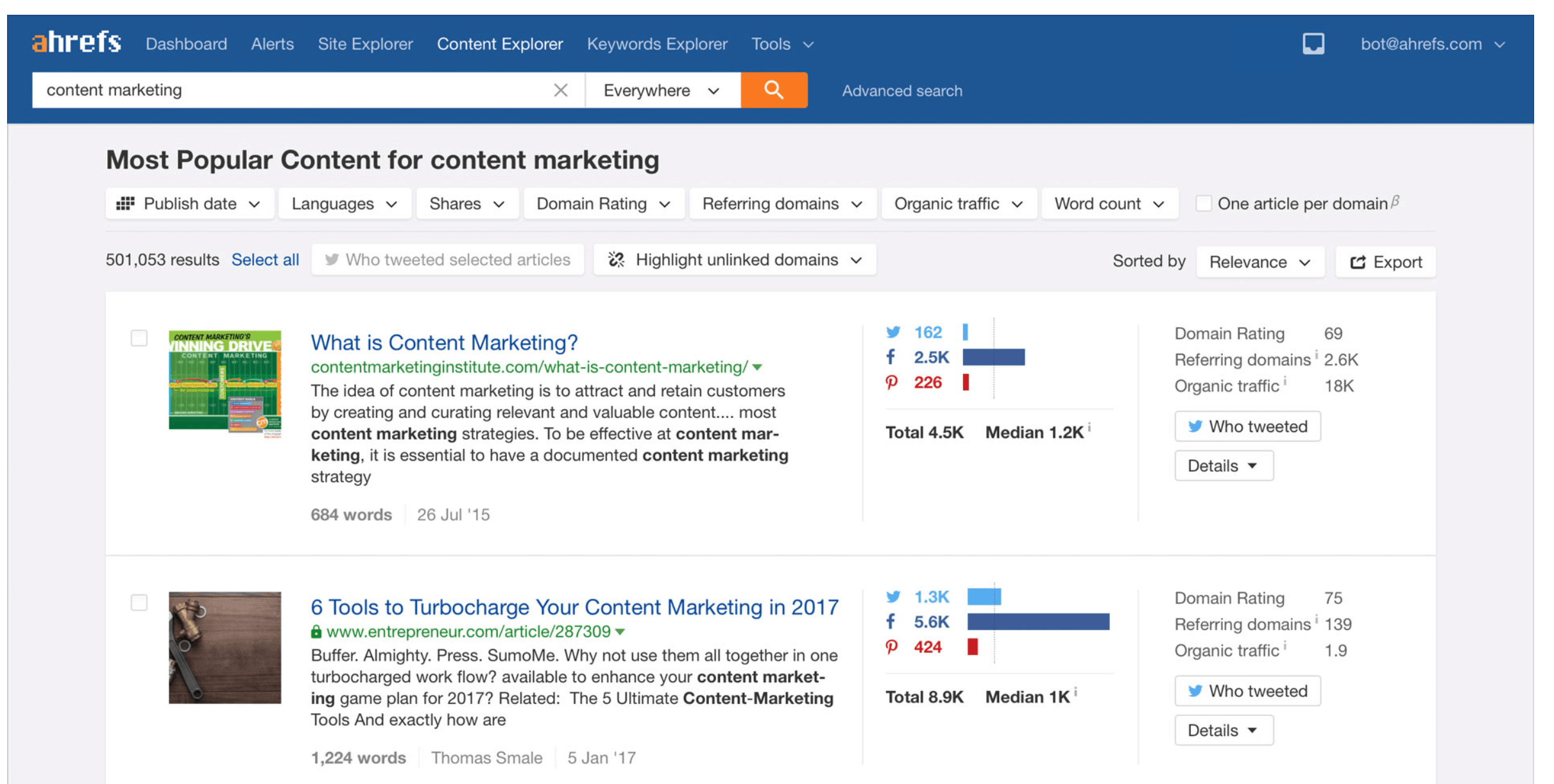 15 Must-Have Tools for B2B Content Marketing Pros in 2020