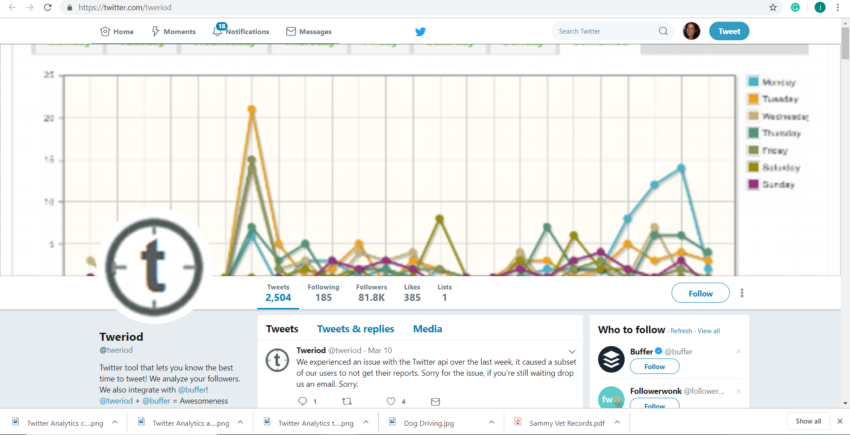 Twitter Analytics: The Complete Guide for Professionals 2019