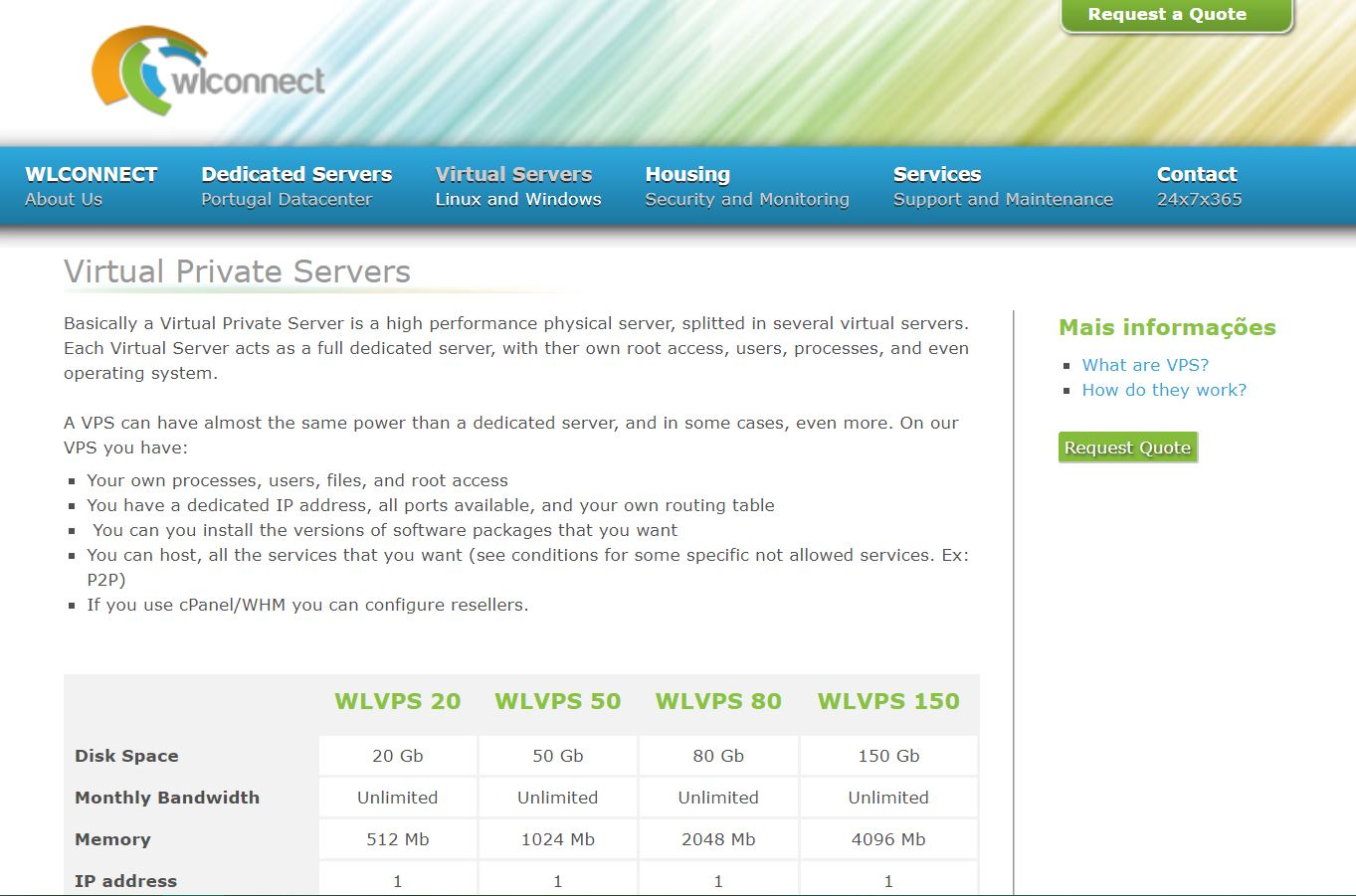 wlconnect features