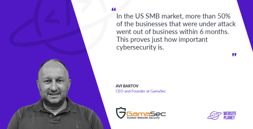 SMBs? Gain Enterprise-level Security and Resilience with GamaSec