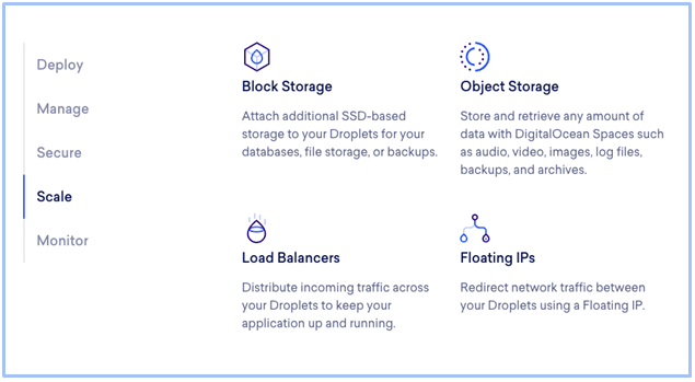 digitalocean-features1