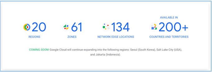 google-cloud-platform-features1