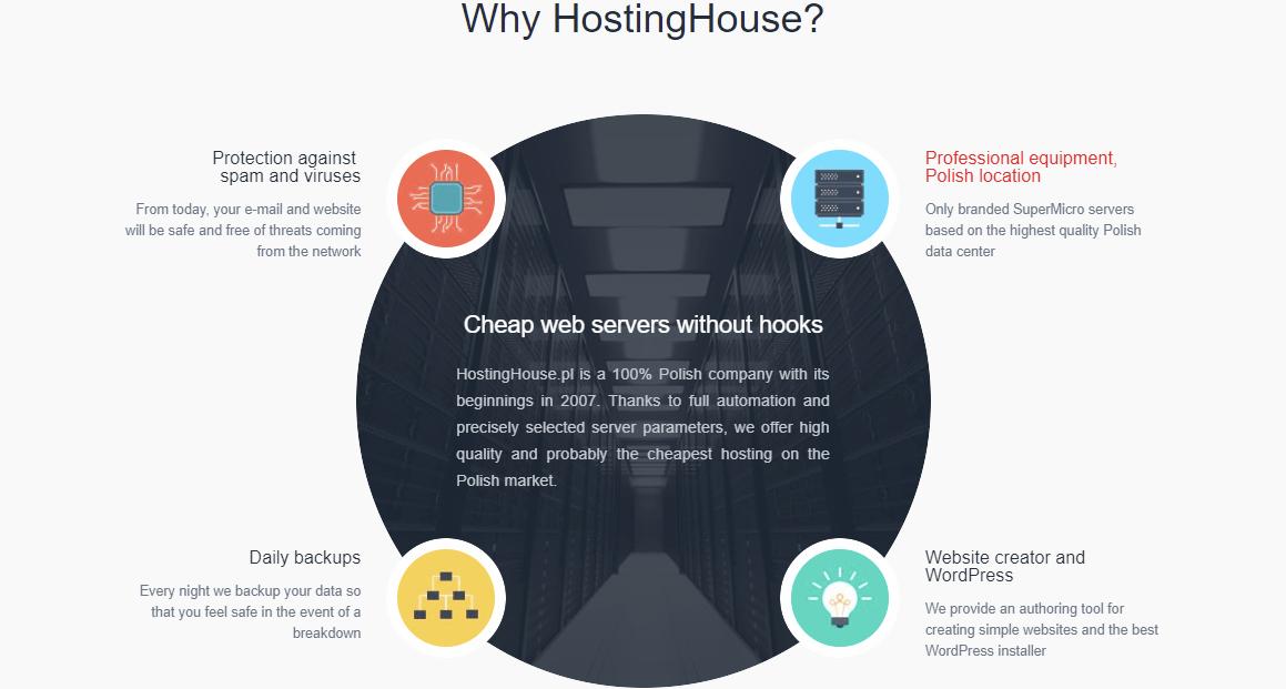 HostingHouse.pl