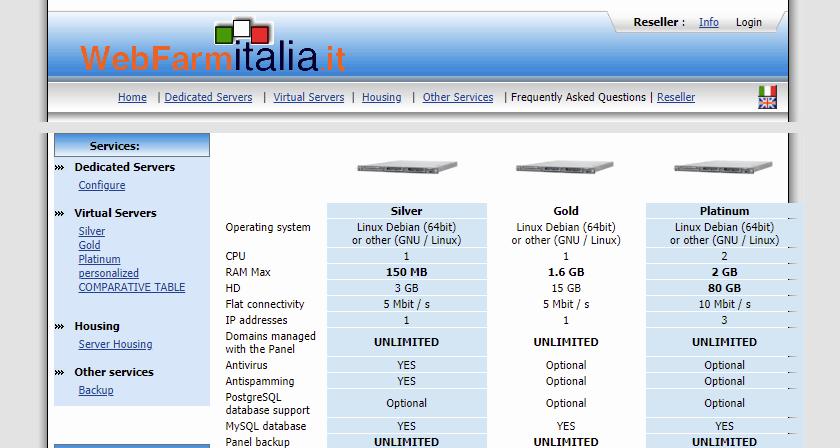 webfarmitalia features