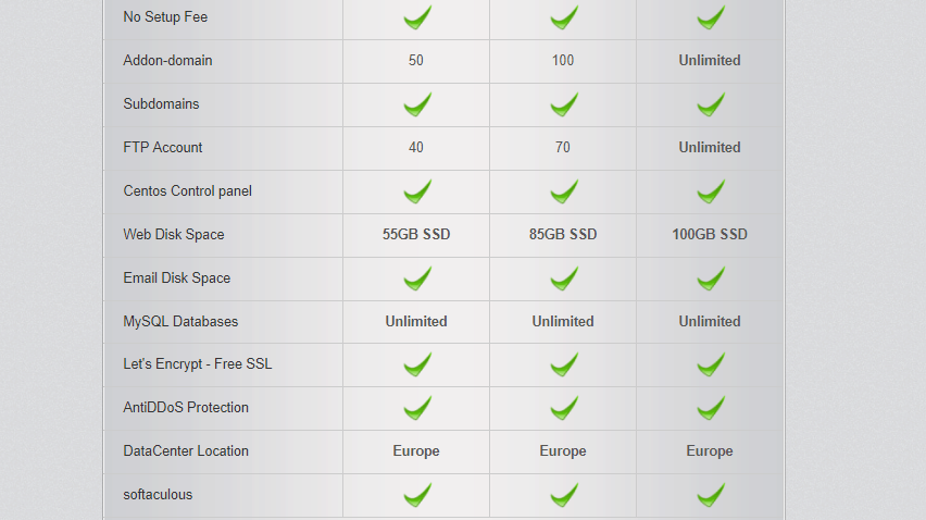 Zimpolahosting features