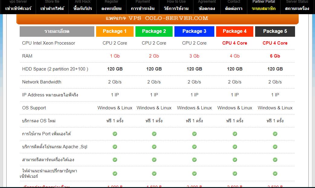 Colo-Server.com