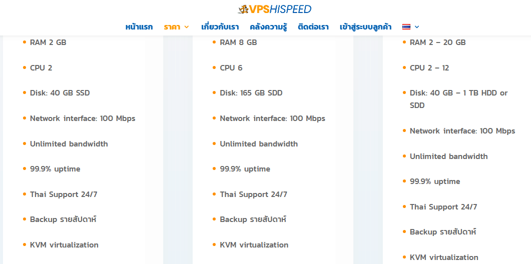 VPS HiSpeed