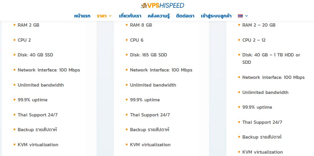 VPS HiSpeed