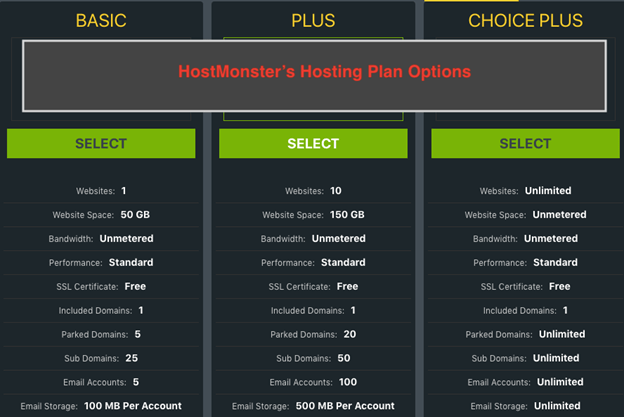 Comparison of HostMonster's website hosting plans