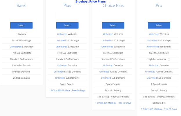 Comparison of Bluehost's website hosting price plans