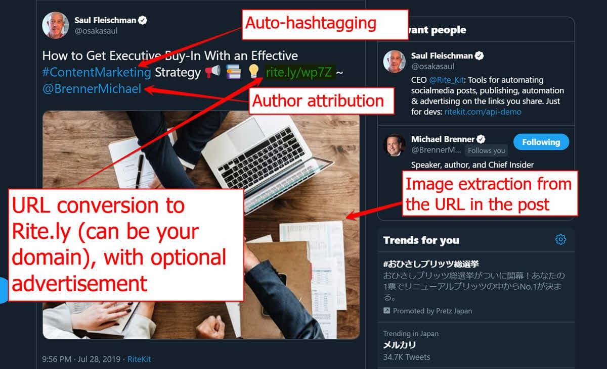 RiteKit Social Marketing Automation Suite
