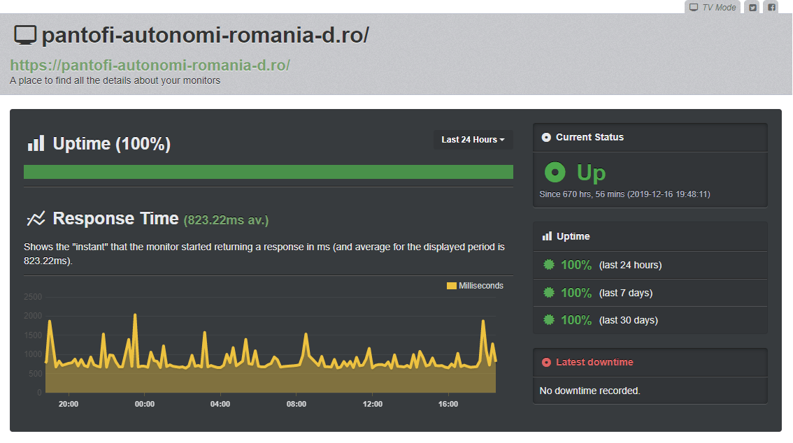 Uptime server Hosterion
