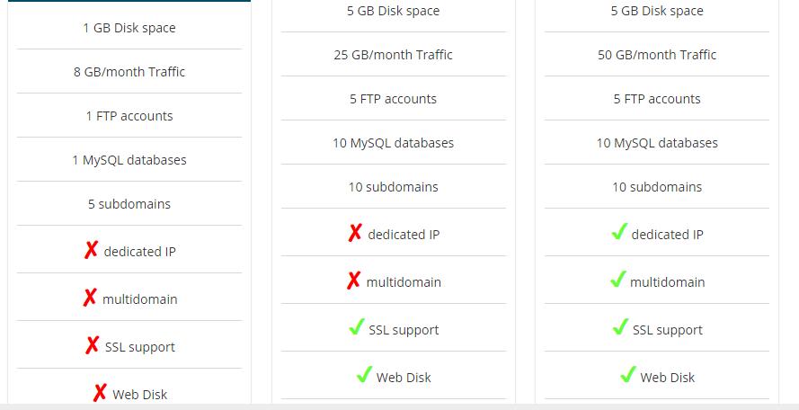DomainRegister