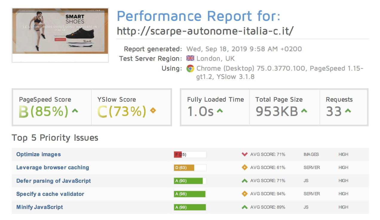 test velocità dell'hosting netsons