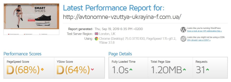 Швидкість сайту, розташованого на Parkovka.ua