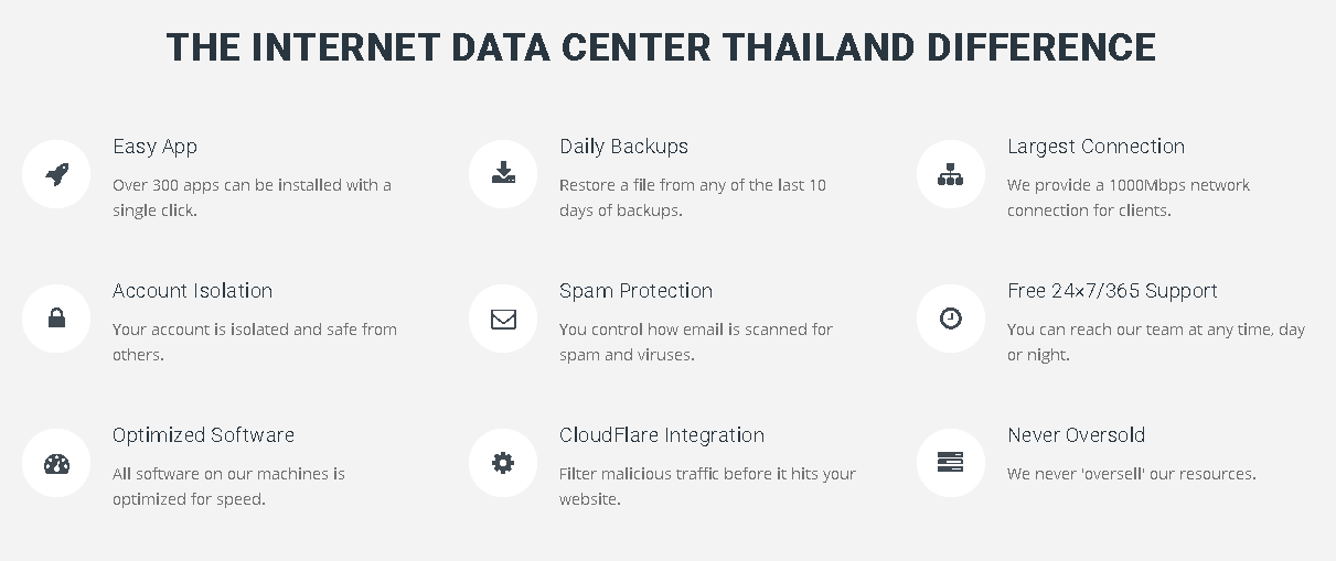 idcthailand features