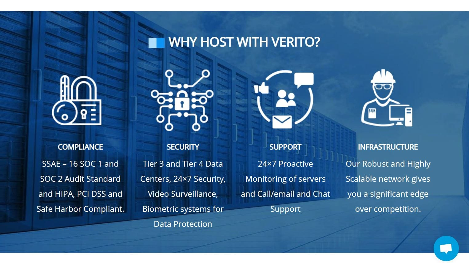 Verito Technologies