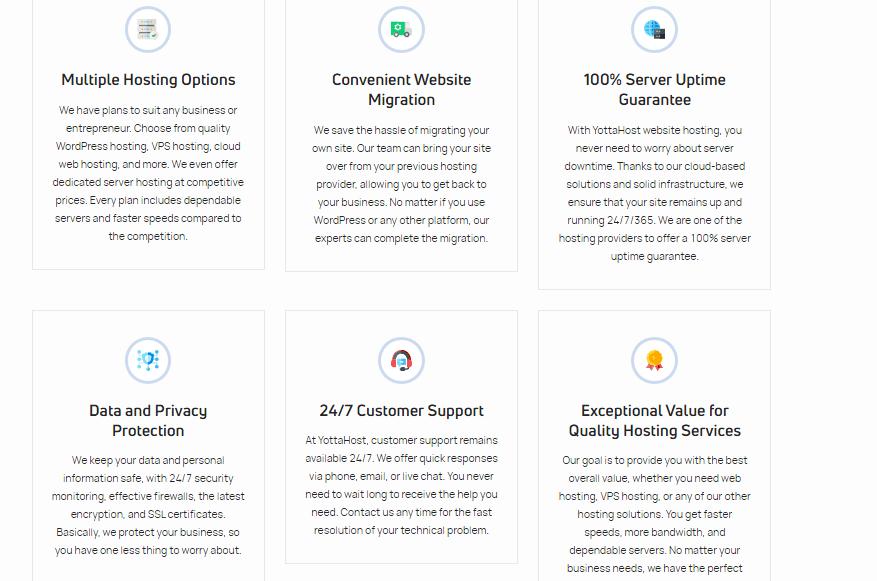 YottaHost Overview