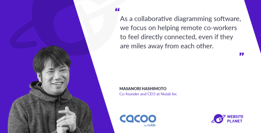 Collaborate with remote team members in real time with Cacoo