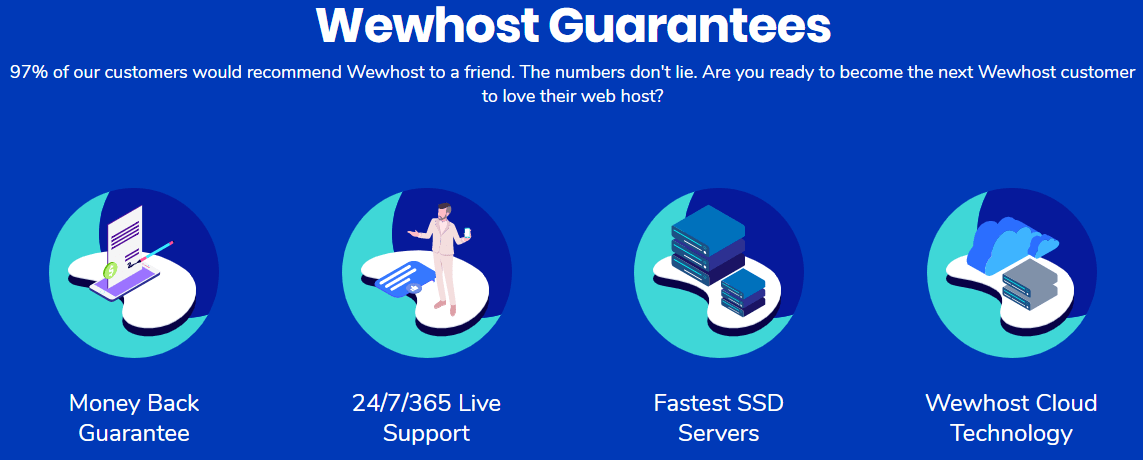 Wewhost main page