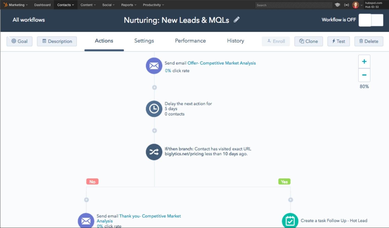 HubSpot screenshot - Automation map