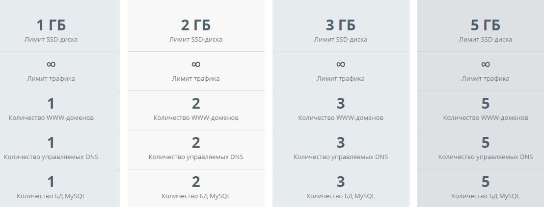 M-Host.net
