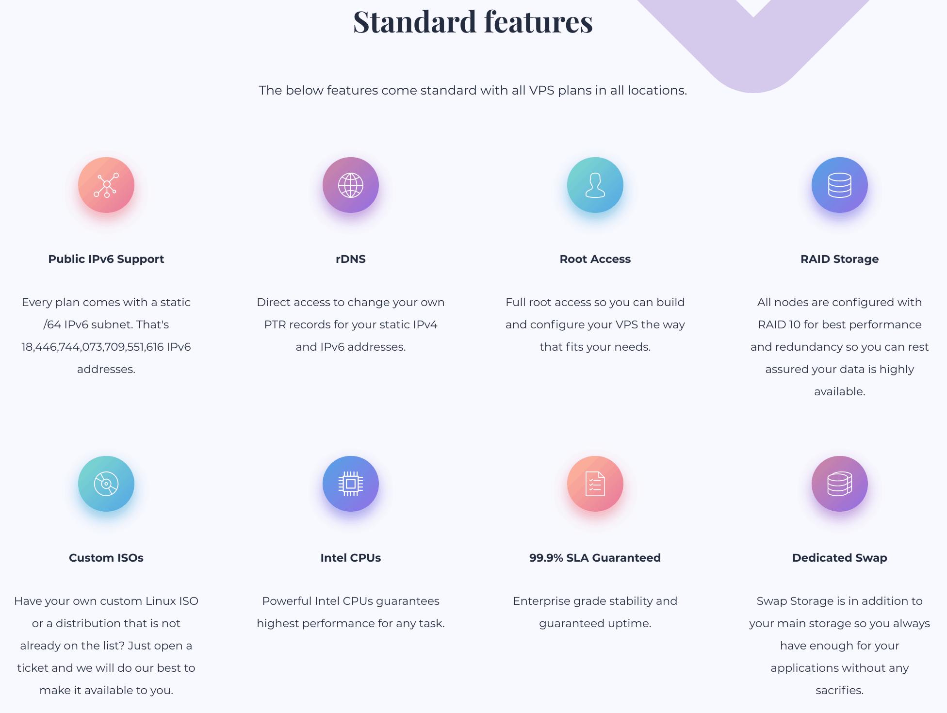 Hyper Expert Overview
