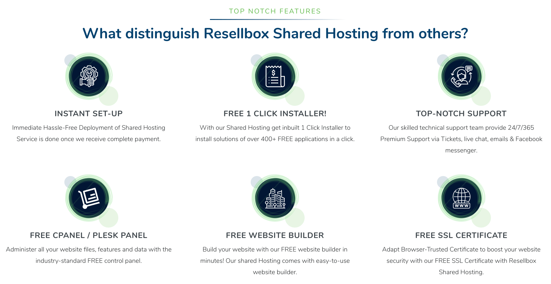 ResellBox Overview