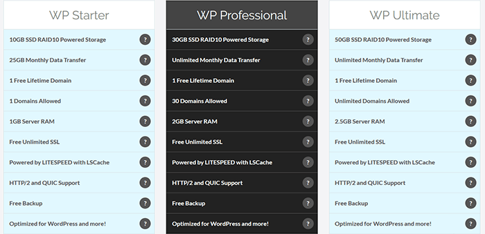 ServerFreak Are Experts at Only One Thing: Web Hosting!