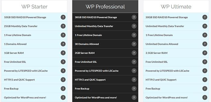 sf wp hosting