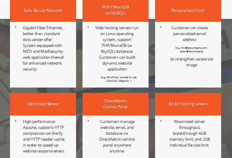 websitesolution features