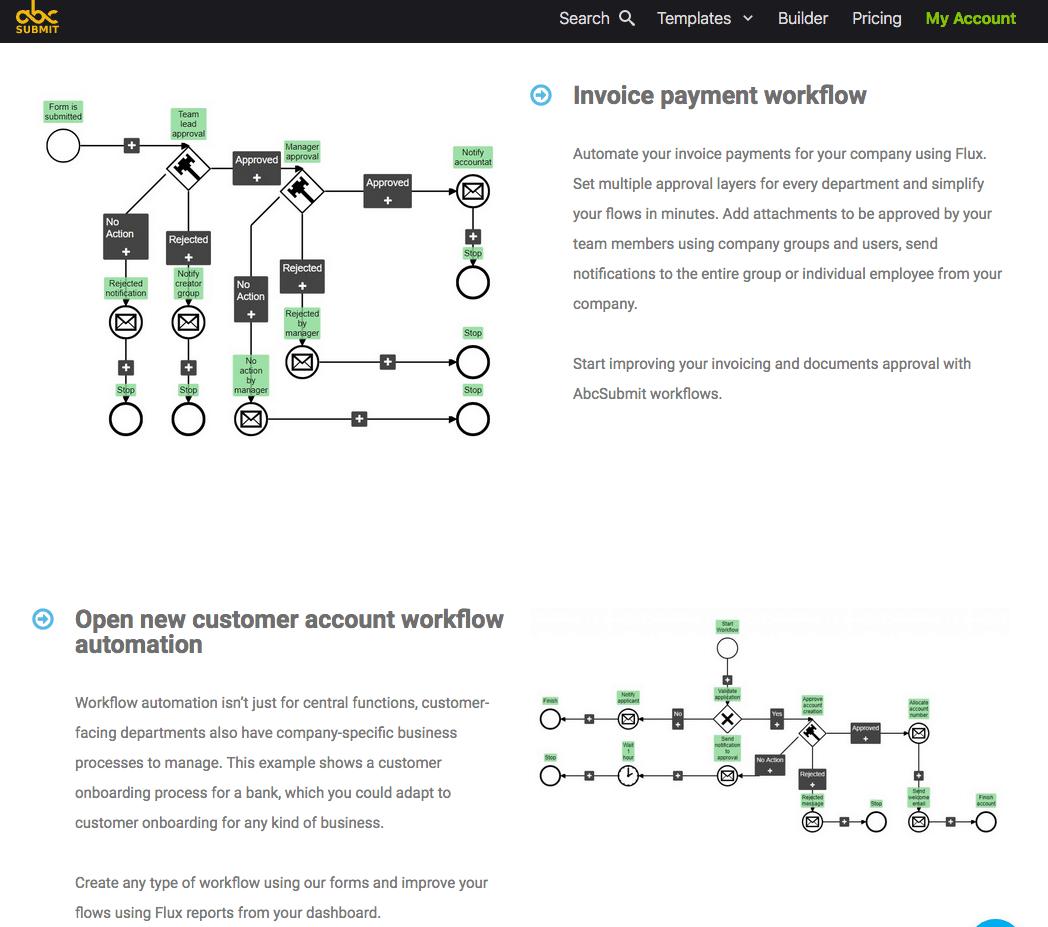 AbcSubmit screenshot - Flux Workflows