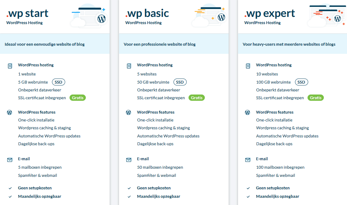 WordPress Hosting Mijn.Host
