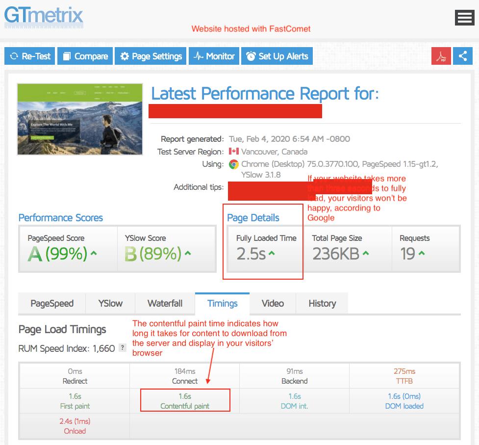 GTmetrix test results for FastComet