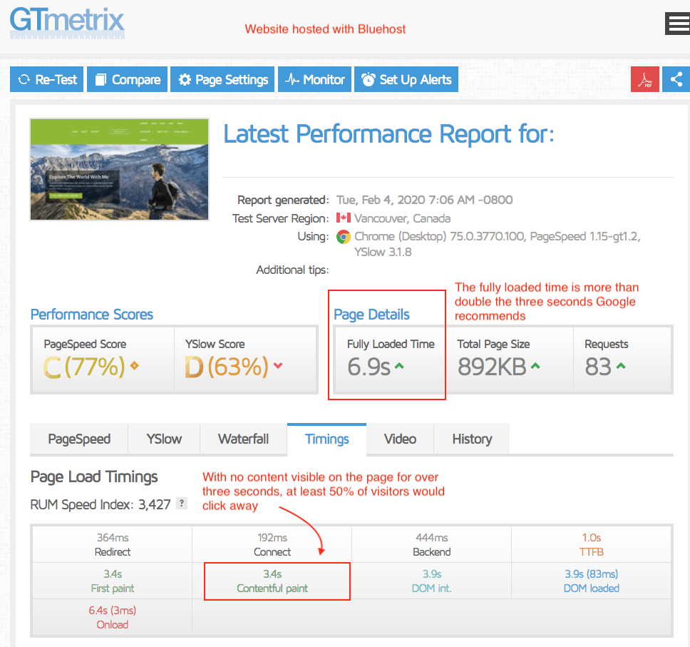 GTmetrix test results for Bluehost