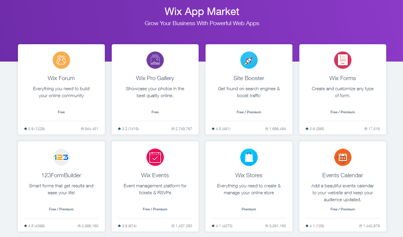 Wix Vs Godaddy Website Builder 2020 No Real Competition