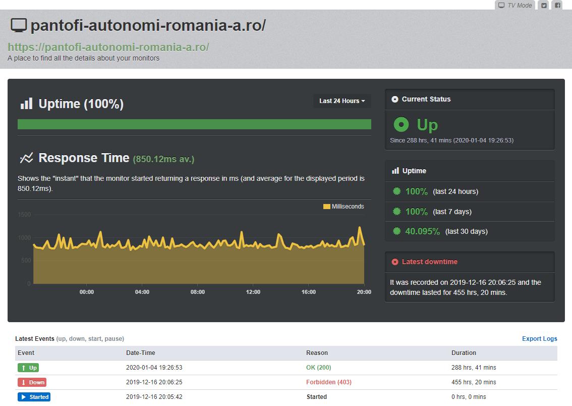 Uptime server Romarg