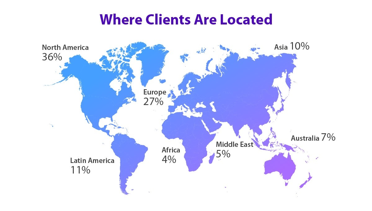 A world map of where companies using freelance services are based.