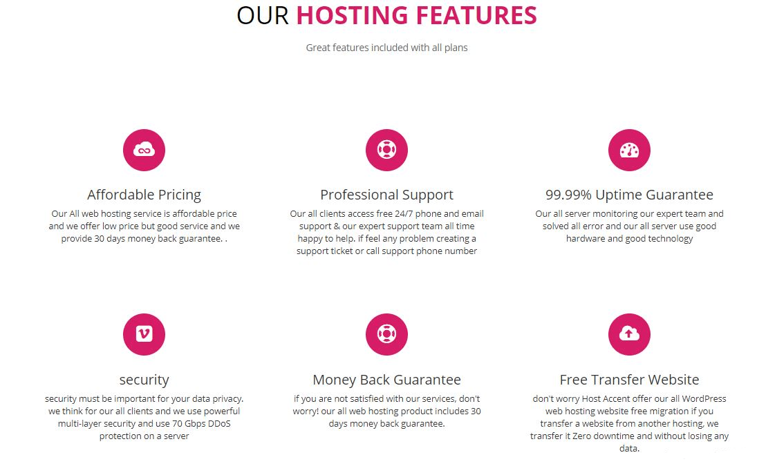 Hostaccent hosting features