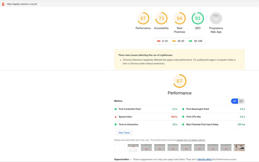 Hasil cek performa website hosting di Whplus