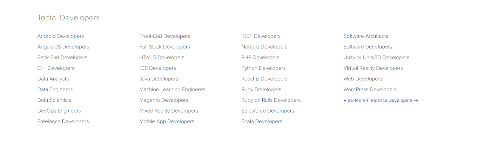 List of Toptal developers and their specialties, Toptal